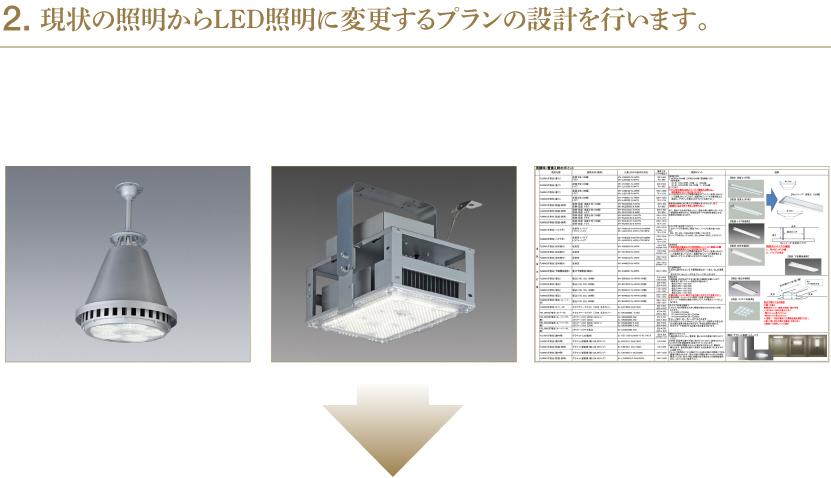 2.現状の照明からLED照明に変更するプランの設計を行います。